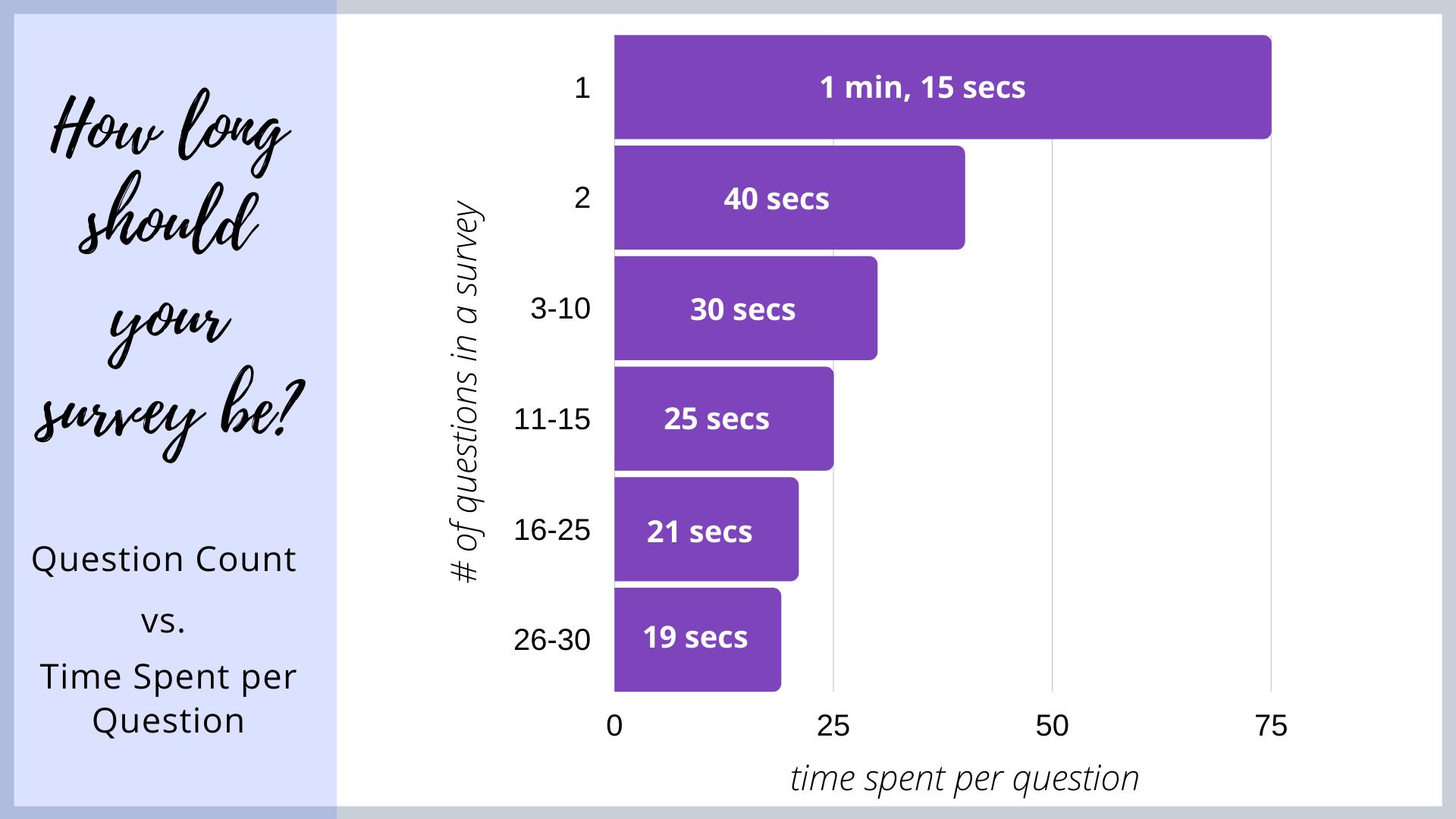 customer feedback statistics