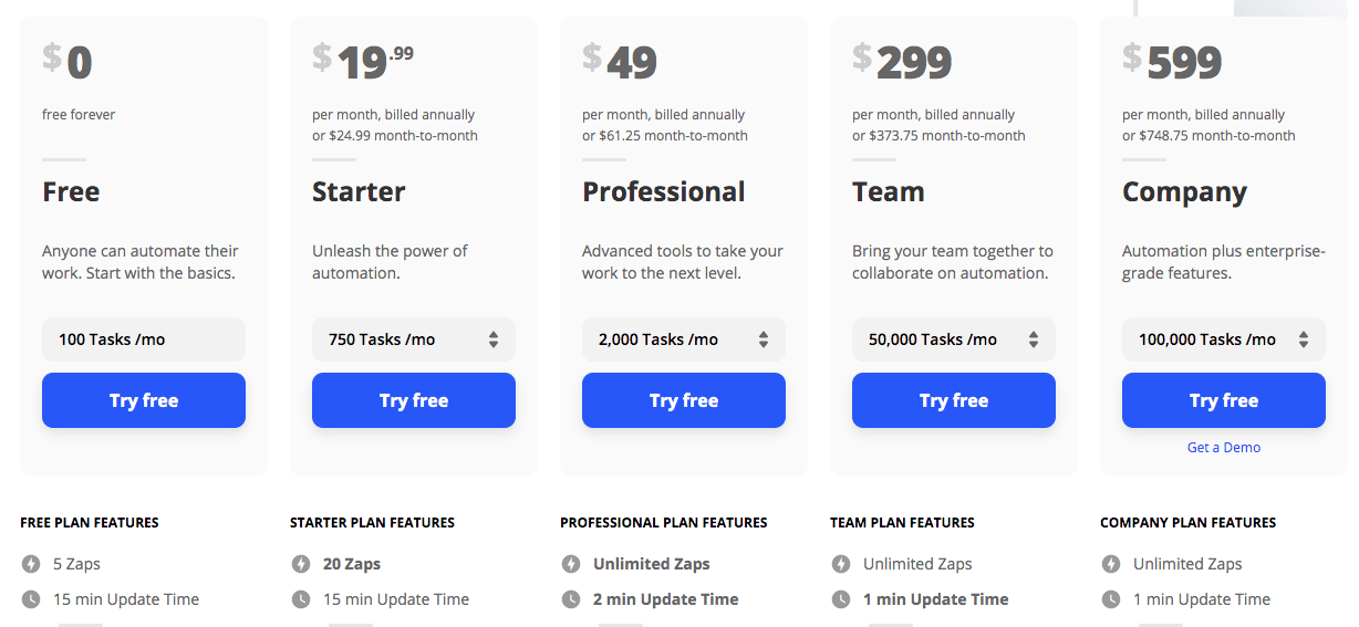 saas pricing strategy examples