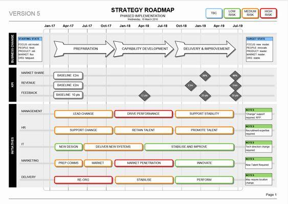 product roadmap examples