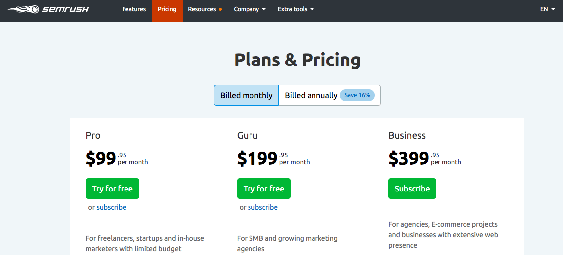 reduce churn - yearly plans